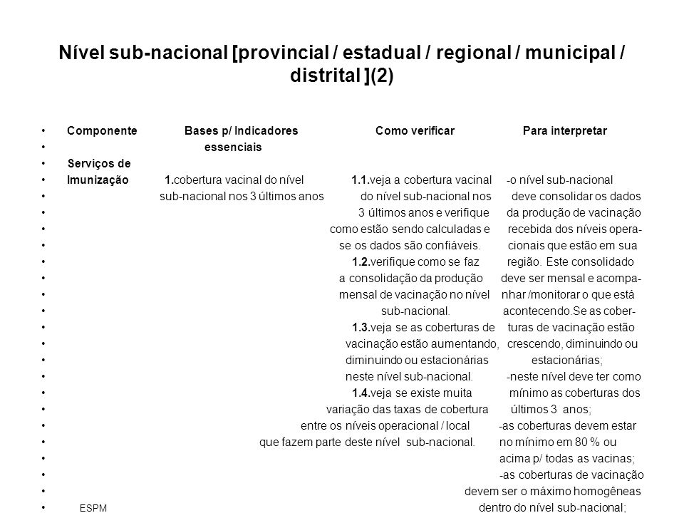 Nível sub-nacional [provincial / estadual / regional / municipal / distrital ](2)